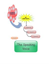Your Speaking Voice, a Mind Map from Kli... by Wash, Timoleon