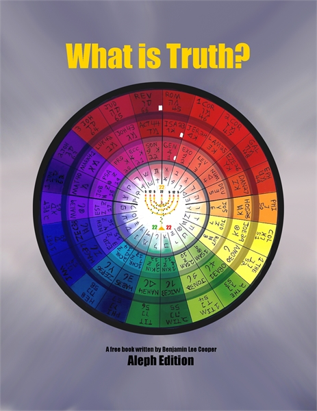 What is Truth : Beit Edition by Cooper, Benjamin, Lee