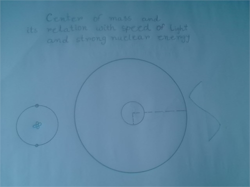 Center of mass and its relation with spe... by Kumar, Kishor
